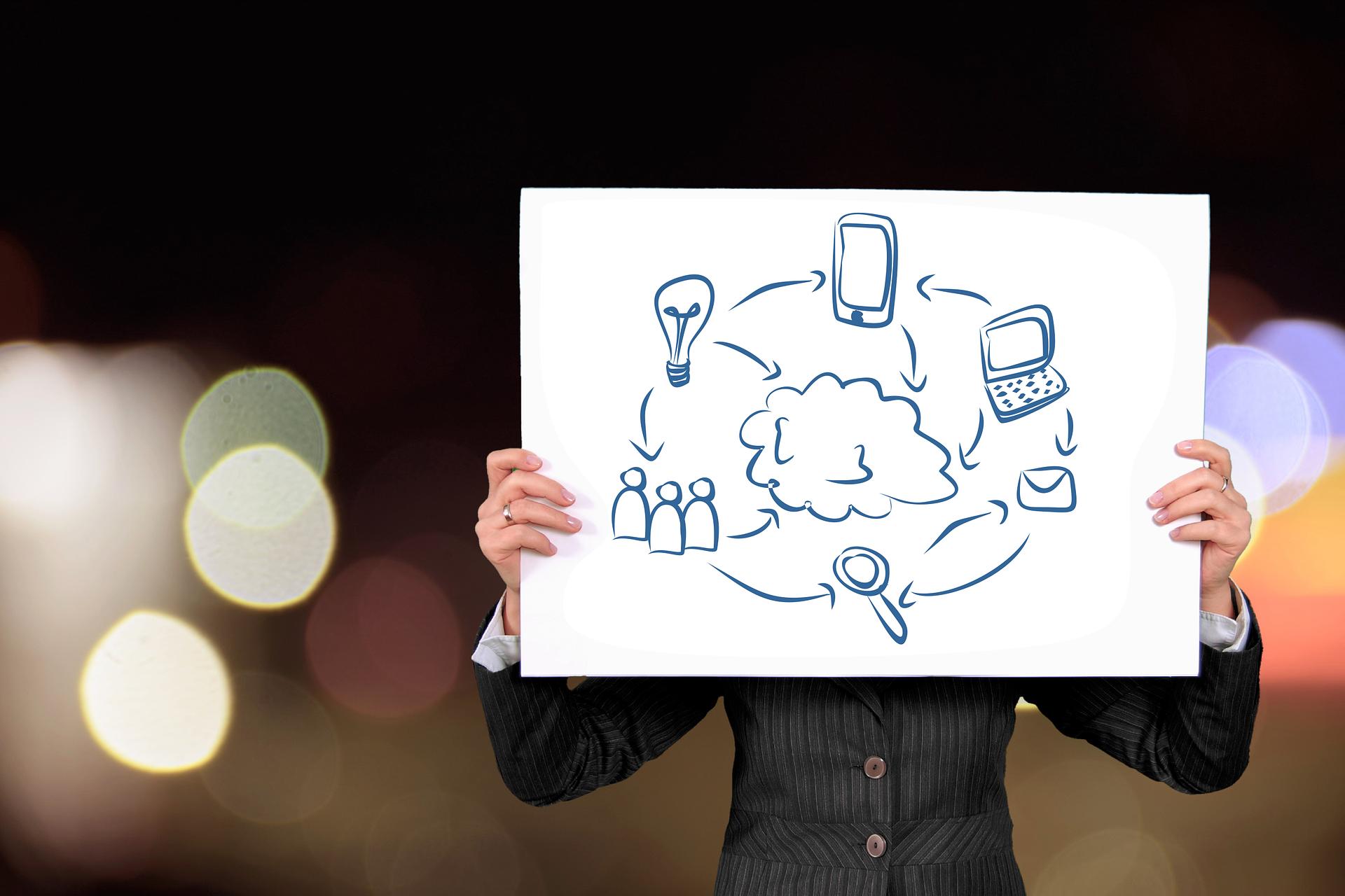 Social Media: come possono aiutarti a sviluppare e a far crescere la tua attività?